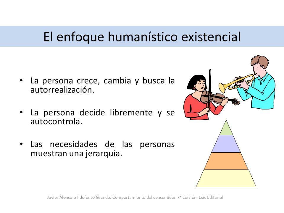El enfoque humanístico existencial