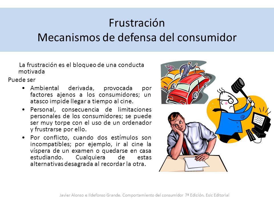 Frustración Mecanismos de defensa del consumidor