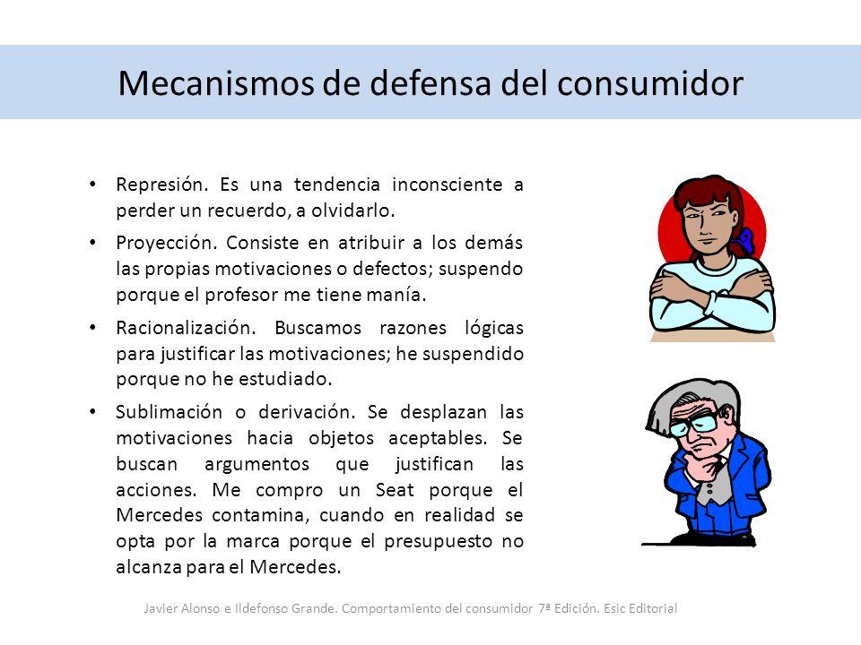 Mecanismos de defensa del consumidor