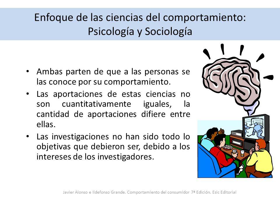 Enfoque de las ciencias del comportamiento: Psicología y Sociología