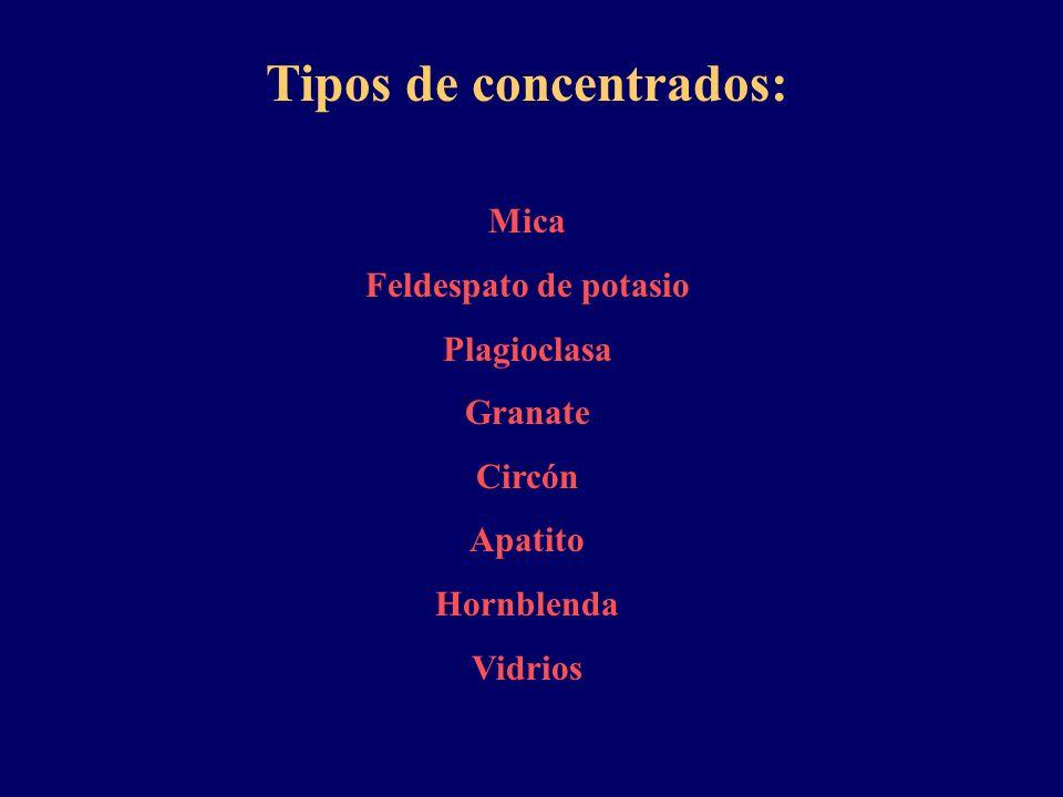 Tipos de concentrados: