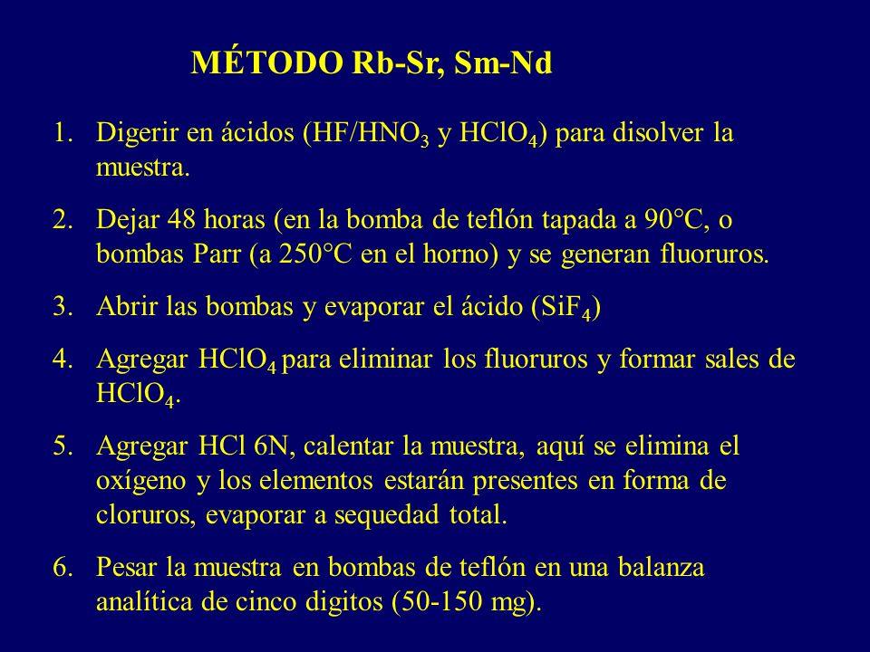 MÉTODO Rb-Sr, Sm-Nd Digerir en ácidos (HF/HNO3 y HClO4) para disolver la muestra.