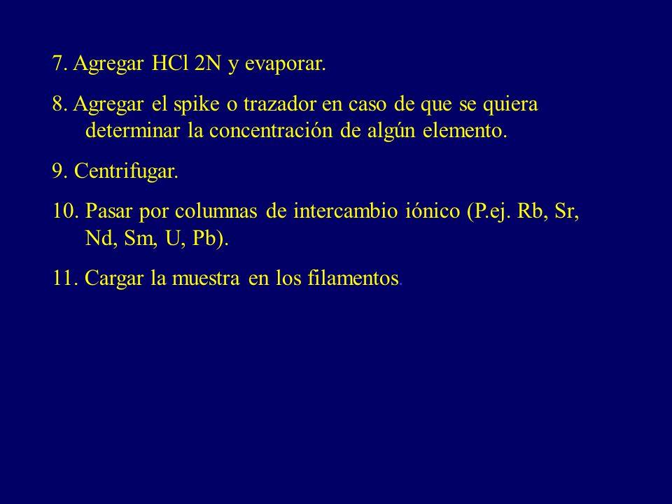7. Agregar HCl 2N y evaporar.