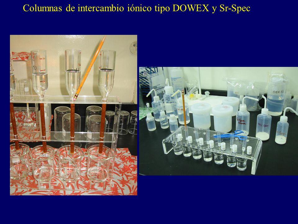 Columnas de intercambio iónico tipo DOWEX y Sr-Spec