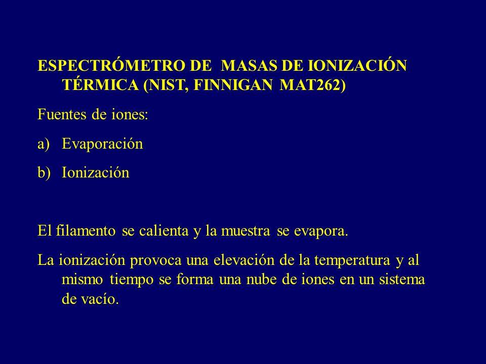 ESPECTRÓMETRO DE MASAS DE IONIZACIÓN TÉRMICA (NIST, FINNIGAN MAT262)