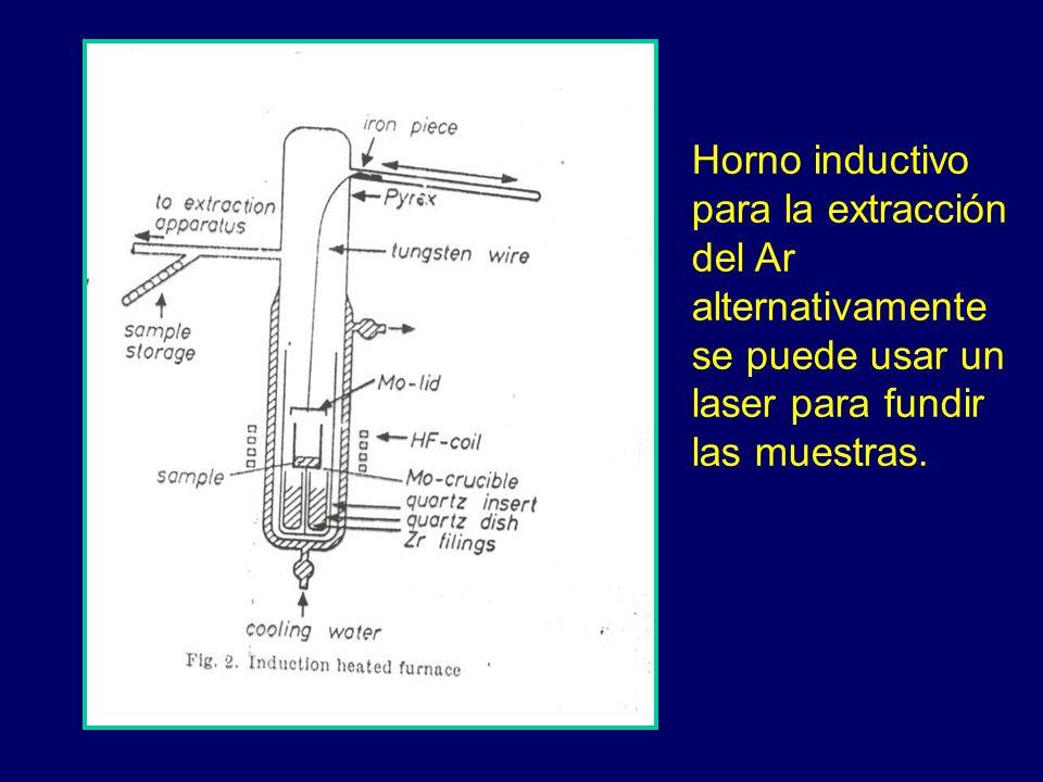 Horno inductivo para la extracción. del Ar. alternativamente. se puede usar un. laser para fundir.