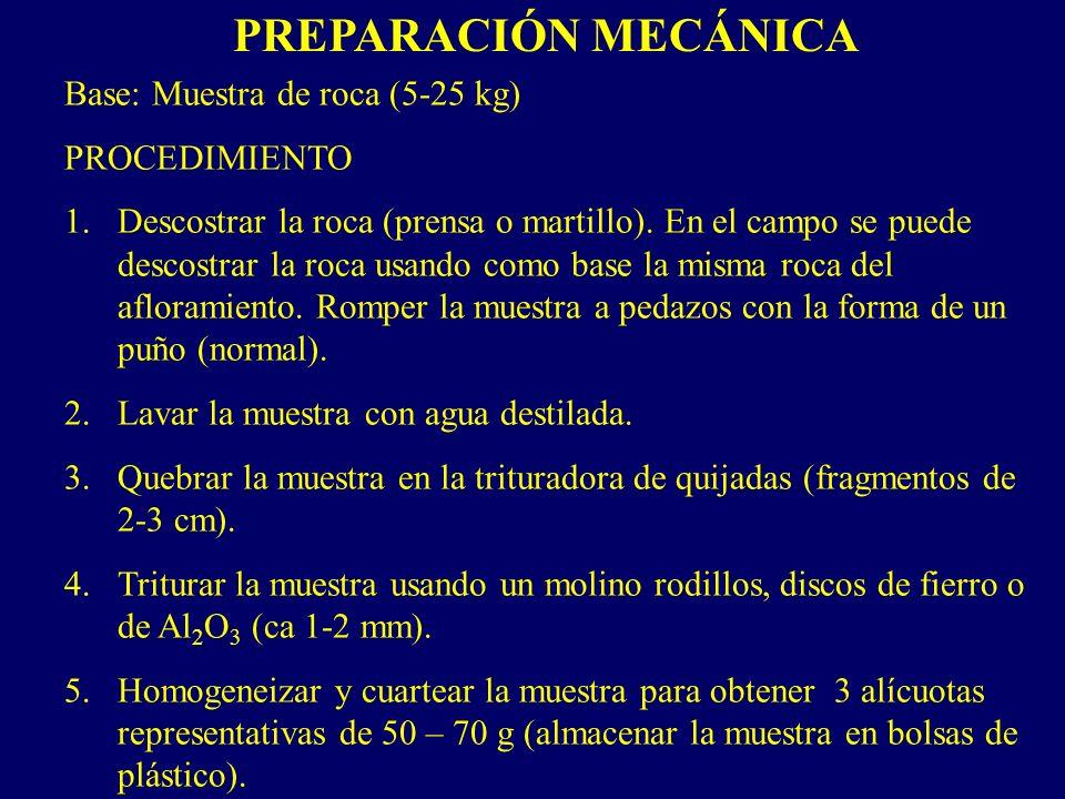 PREPARACIÓN MECÁNICA Base: Muestra de roca (5-25 kg) PROCEDIMIENTO