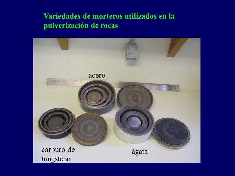 Variedades de morteros utilizados en la pulverización de rocas