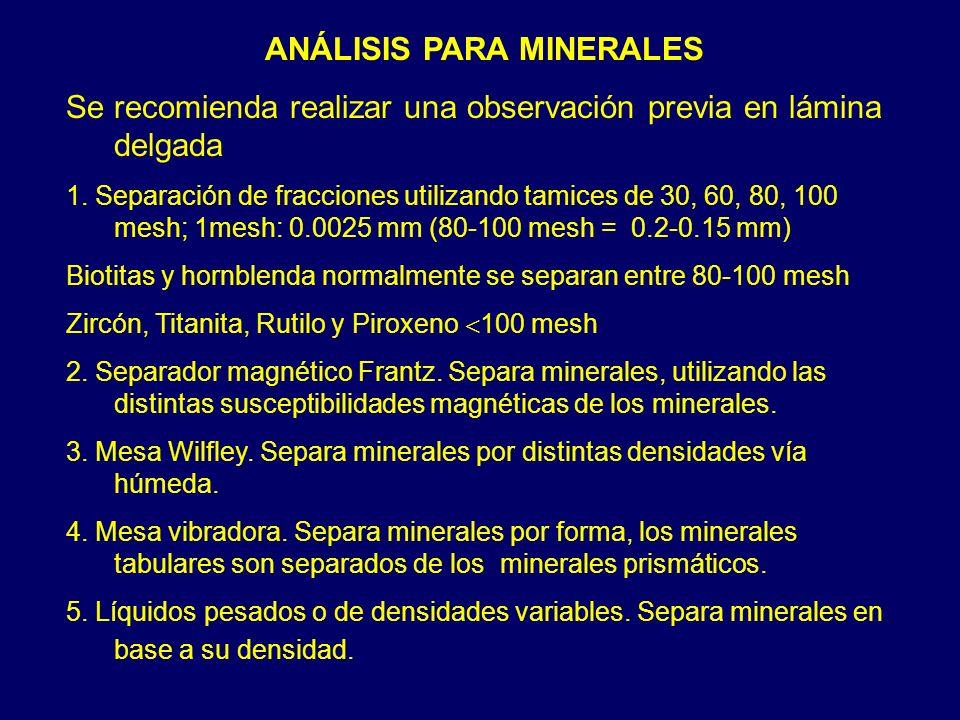 ANÁLISIS PARA MINERALES