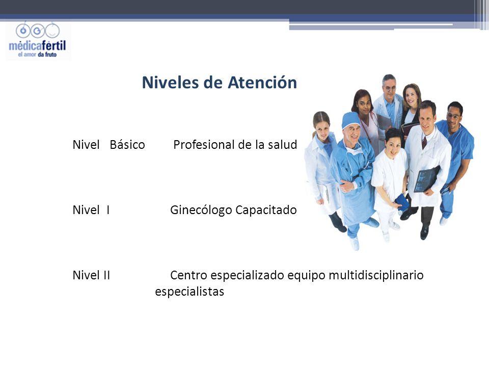 Niveles de Atención Nivel Básico Profesional de la salud
