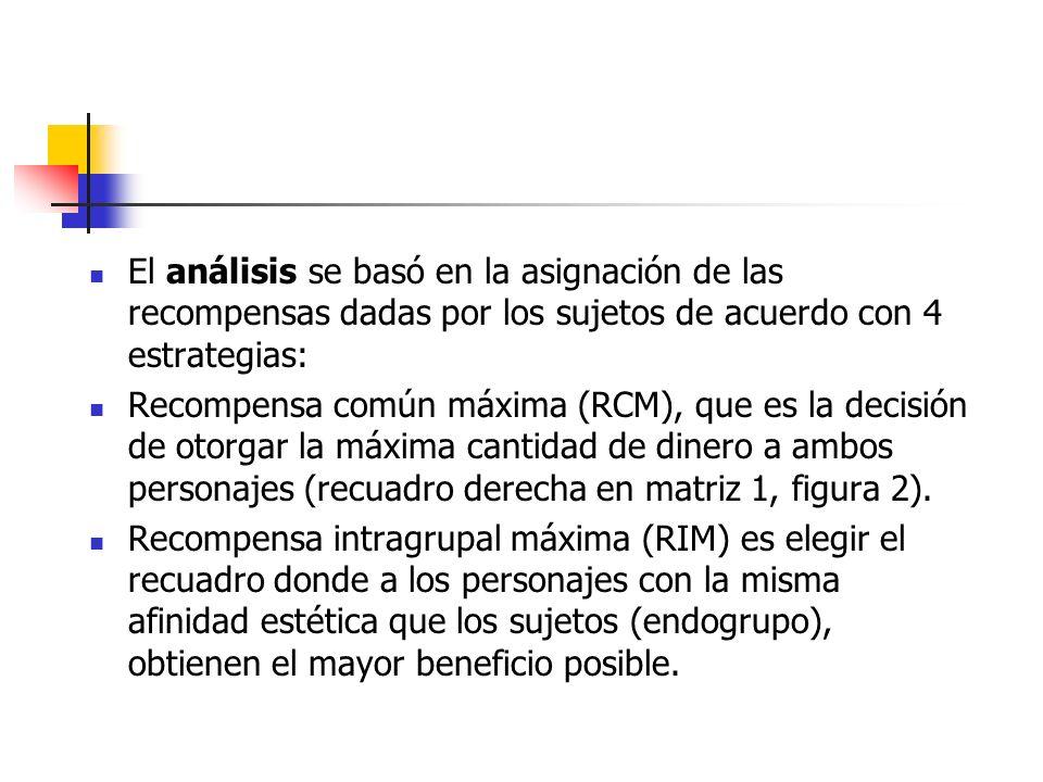 El análisis se basó en la asignación de las recompensas dadas por los sujetos de acuerdo con 4 estrategias: