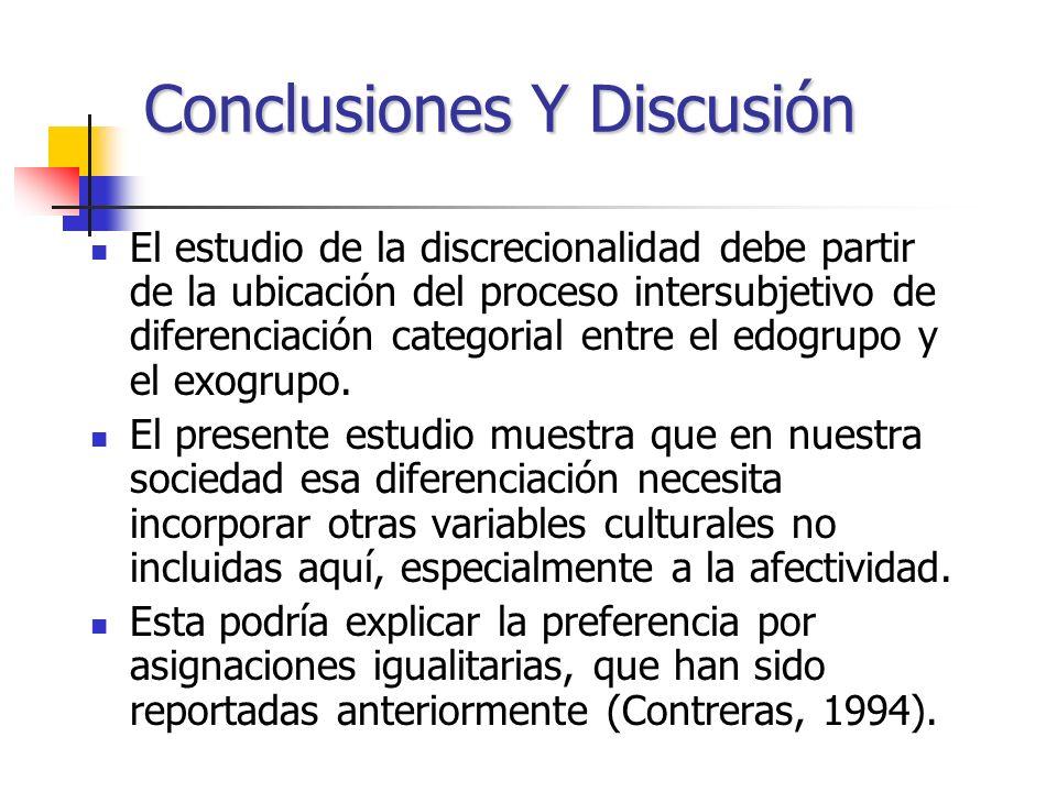 Conclusiones Y Discusión