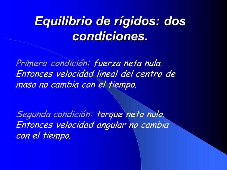 Equilibrio de rígidos: dos condiciones.