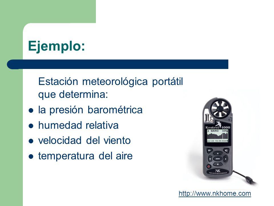 Ejemplo: Estación meteorológica portátil que determina: