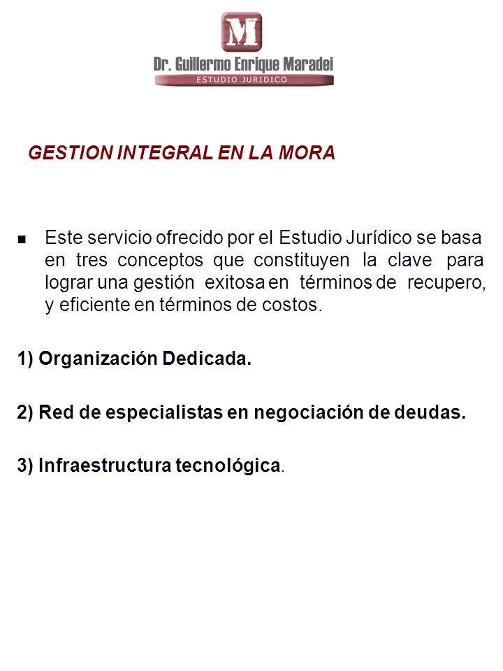 GESTION INTEGRAL EN LA MORA