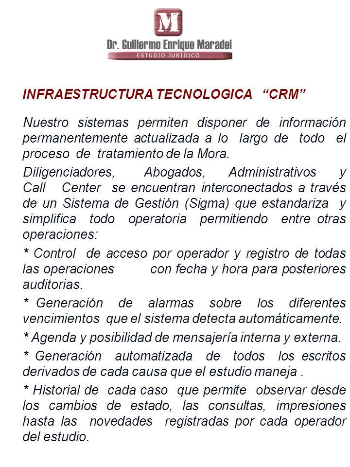 INFRAESTRUCTURA TECNOLOGICA CRM