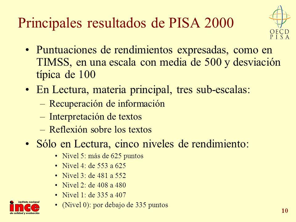 Principales resultados de PISA 2000