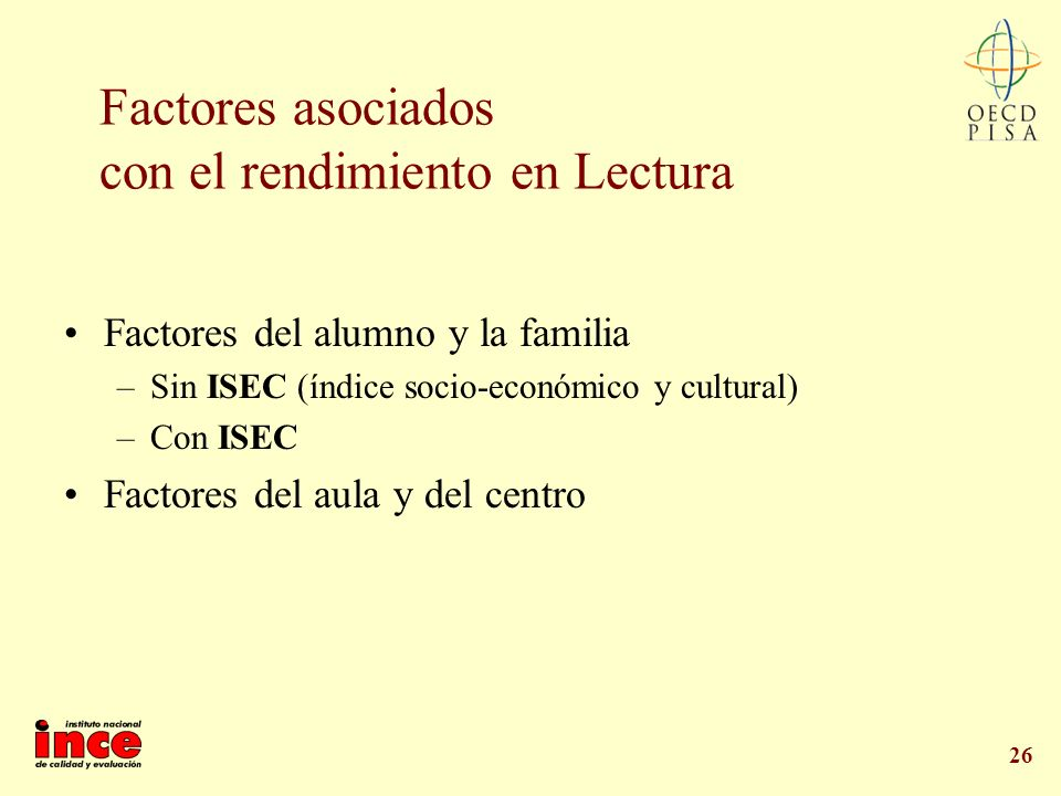 Factores asociados con el rendimiento en Lectura