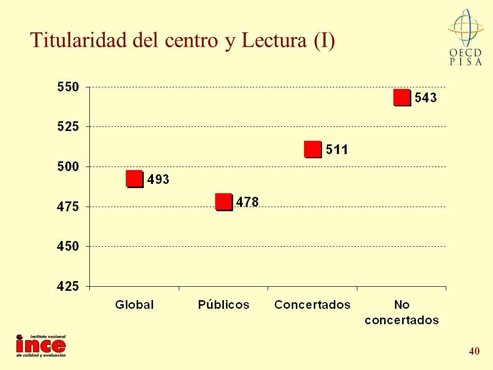 Titularidad del centro y Lectura (I)