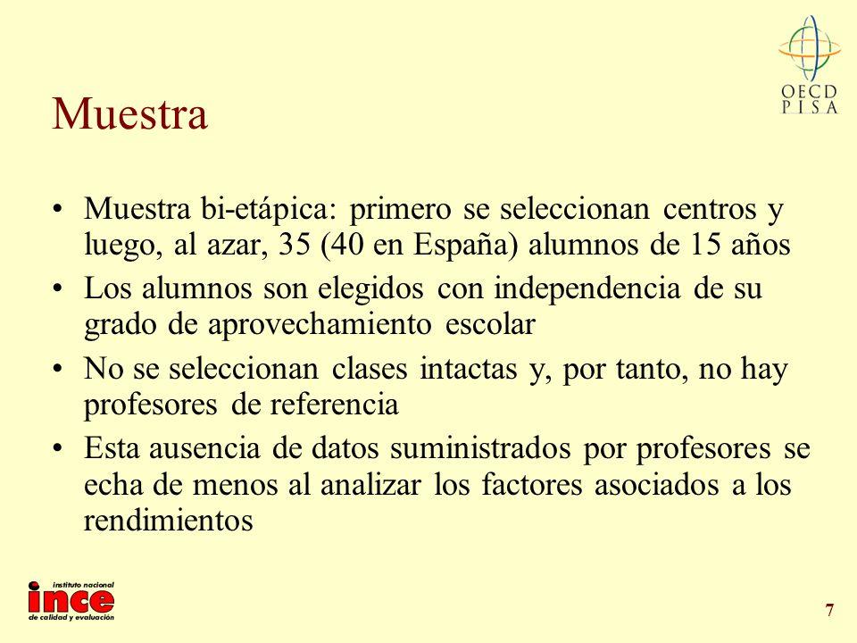 Muestra Muestra bi-etápica: primero se seleccionan centros y luego, al azar, 35 (40 en España) alumnos de 15 años.