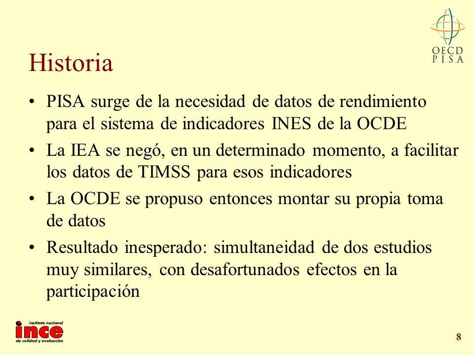 Historia PISA surge de la necesidad de datos de rendimiento para el sistema de indicadores INES de la OCDE.
