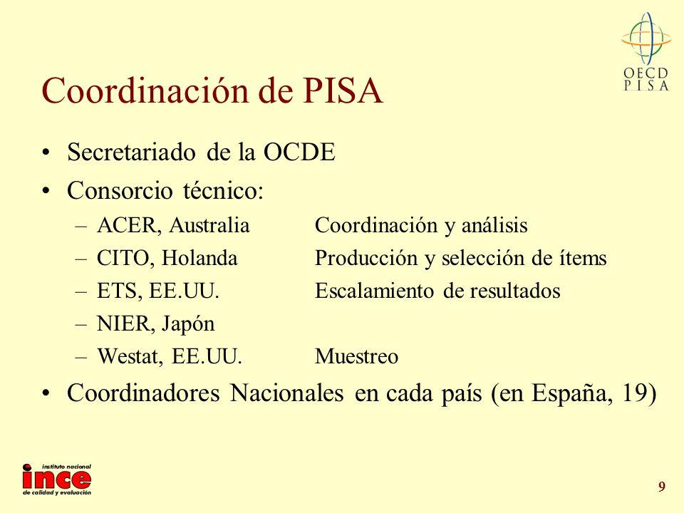 Coordinación de PISA Secretariado de la OCDE Consorcio técnico: