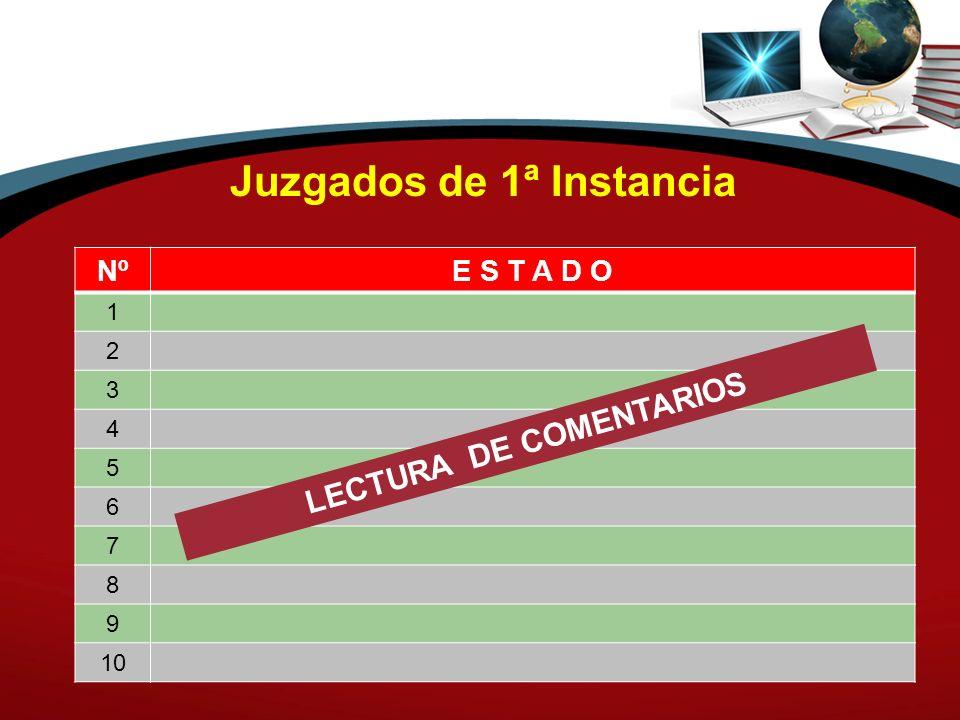 Juzgados de 1ª Instancia LECTURA DE COMENTARIOS