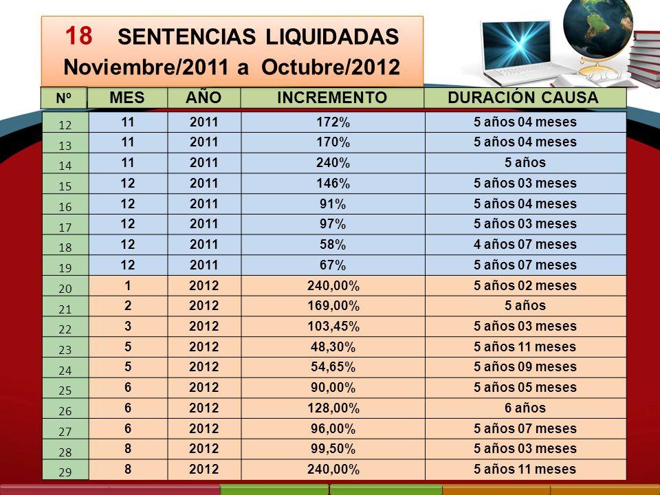 18 SENTENCIAS LIQUIDADAS
