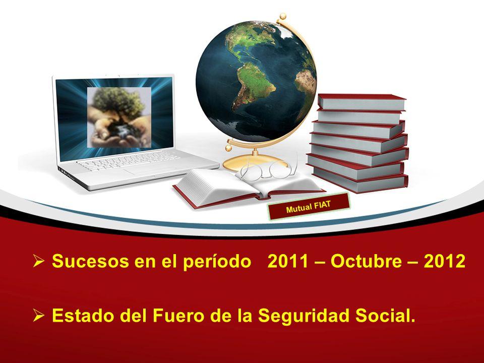 Sucesos en el período 2011 – Octubre – 2012