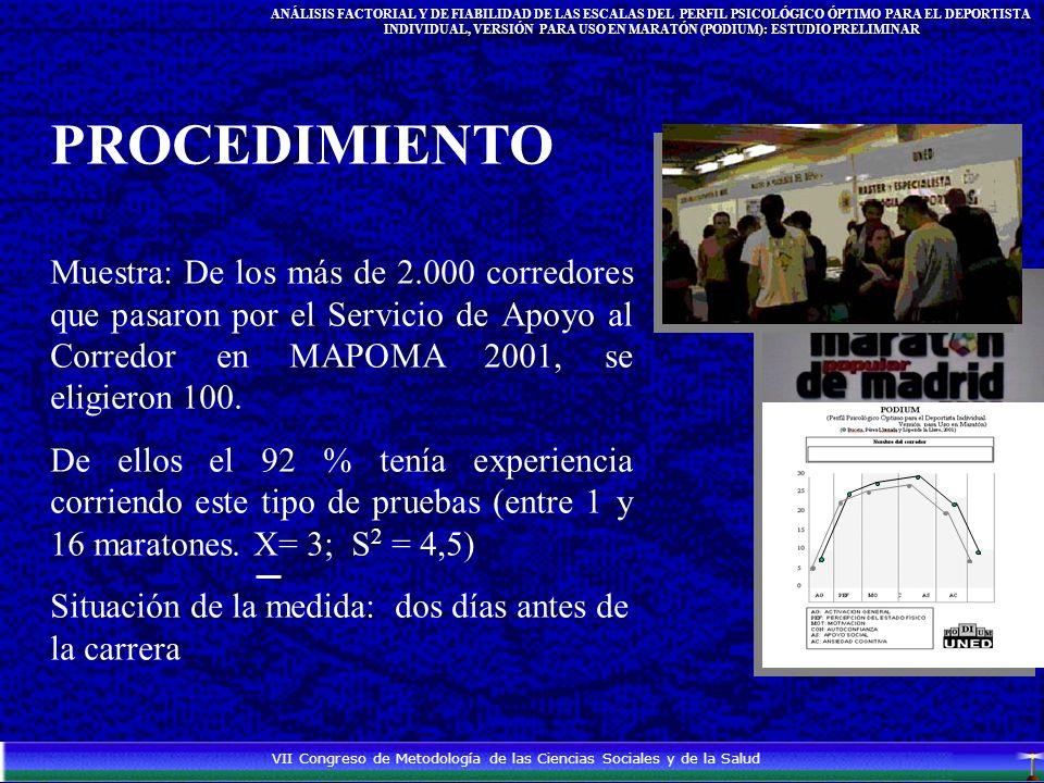 INDIVIDUAL, VERSIÓN PARA USO EN MARATÓN (PODIUM): ESTUDIO PRELIMINAR