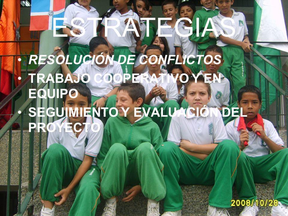 ESTRATEGIAS RESOLUCIÓN DE CONFLICTOS TRABAJO COOPERATIVO Y EN EQUIPO