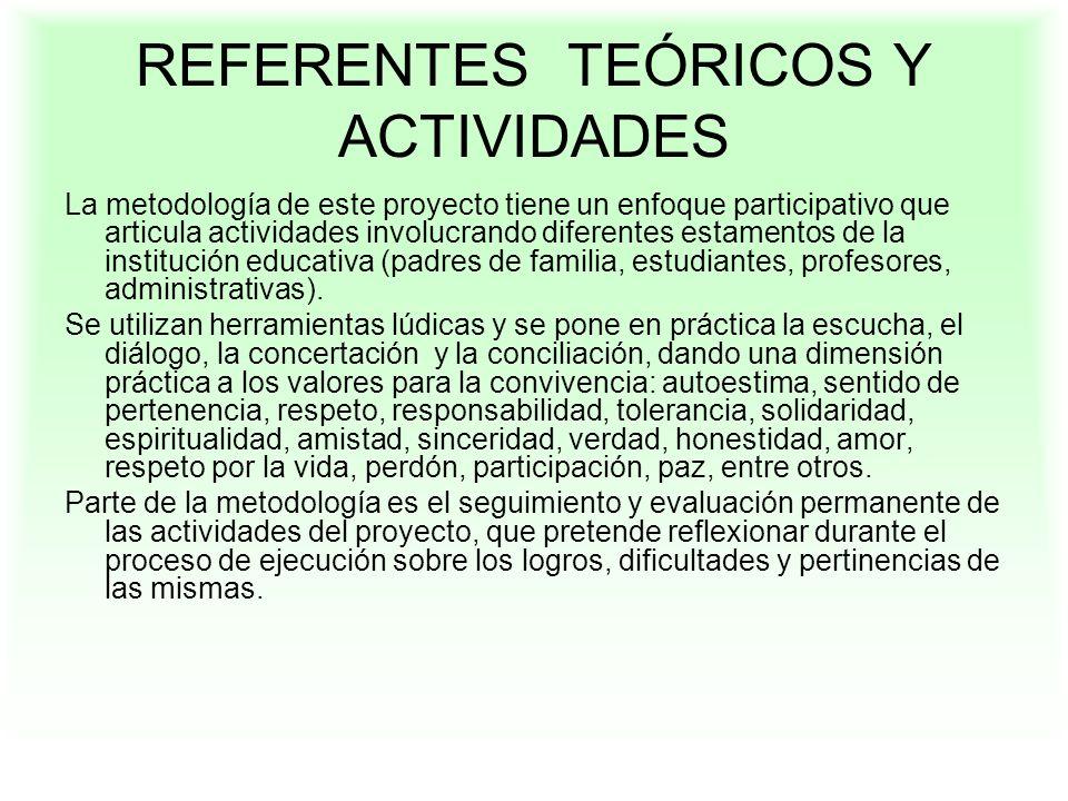 REFERENTES TEÓRICOS Y ACTIVIDADES
