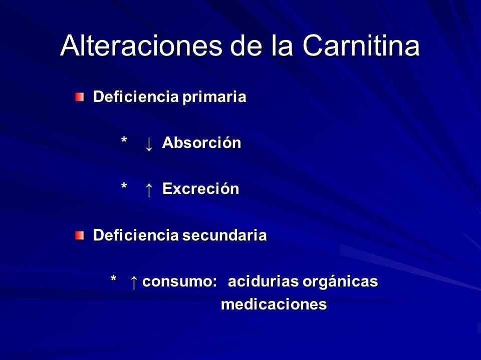Alteraciones de la Carnitina