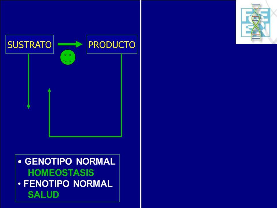SUSTRATO PRODUCTO GENOTIPO NORMAL HOMEOSTASIS FENOTIPO NORMAL SALUD