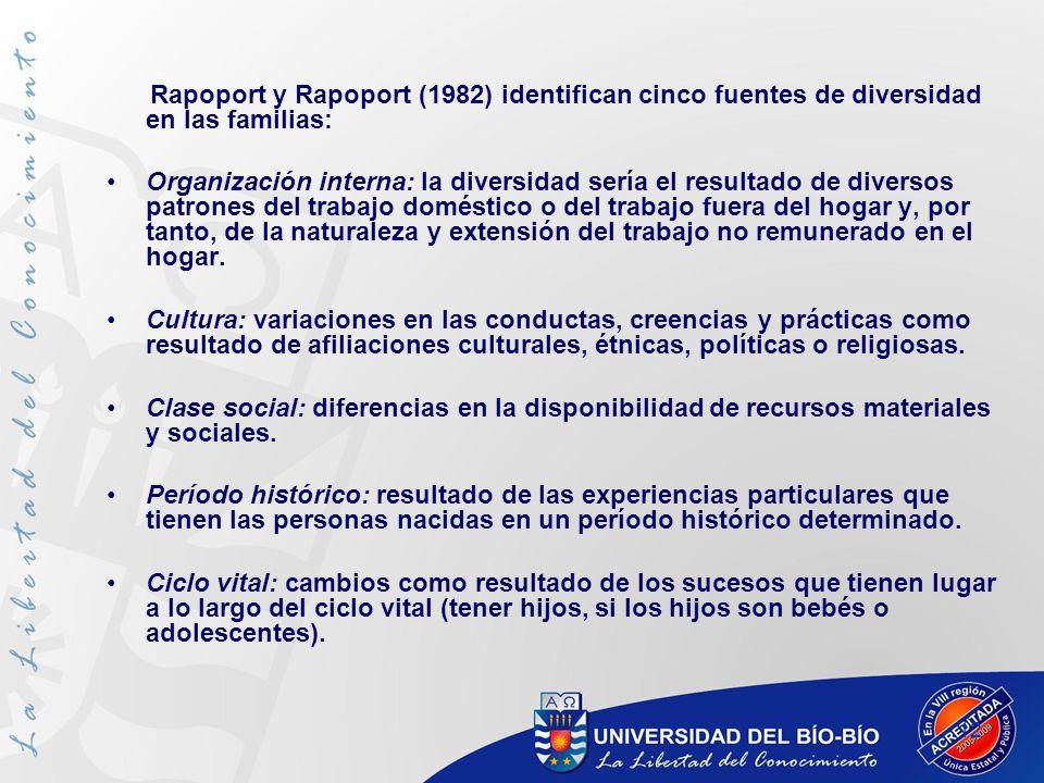 Rapoport y Rapoport (1982) identifican cinco fuentes de diversidad en las familias: