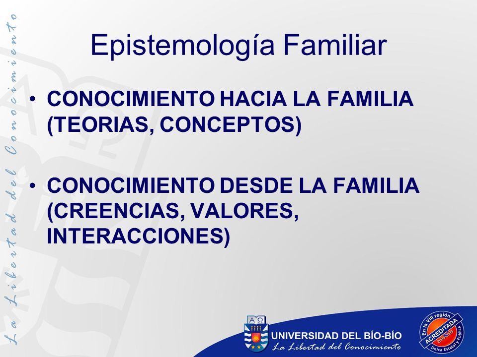 Epistemología Familiar