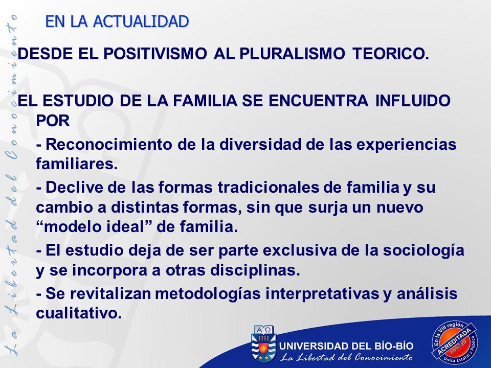 EN LA ACTUALIDAD DESDE EL POSITIVISMO AL PLURALISMO TEORICO. EL ESTUDIO DE LA FAMILIA SE ENCUENTRA INFLUIDO POR.