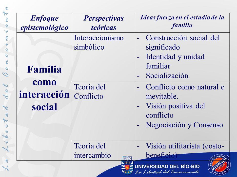 Familia como interacción social