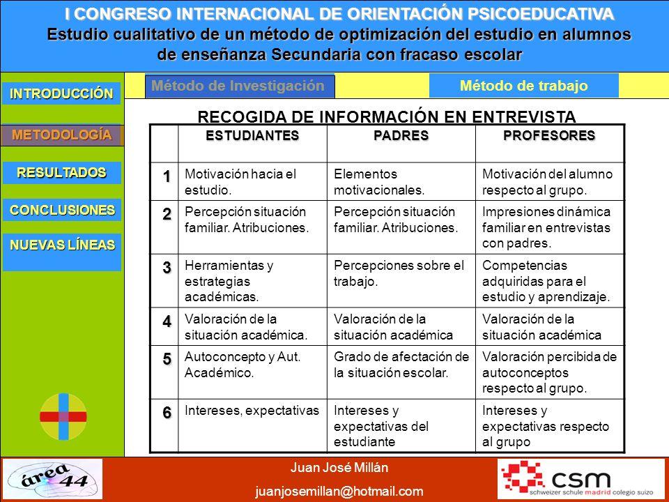 RECOGIDA DE INFORMACIÓN EN ENTREVISTA