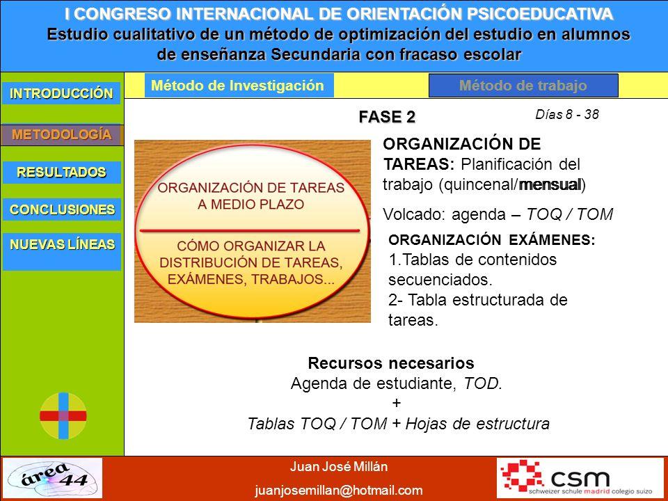 ORGANIZACIÓN DE TAREAS: Planificación del trabajo (quincenal/mensual)