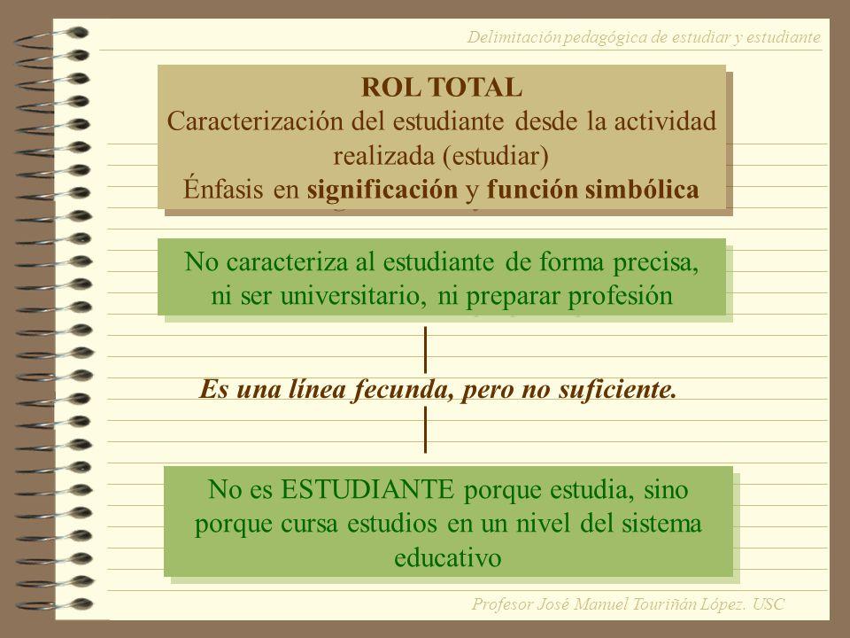 Caracterización del estudiante desde la actividad realizada (estudiar)