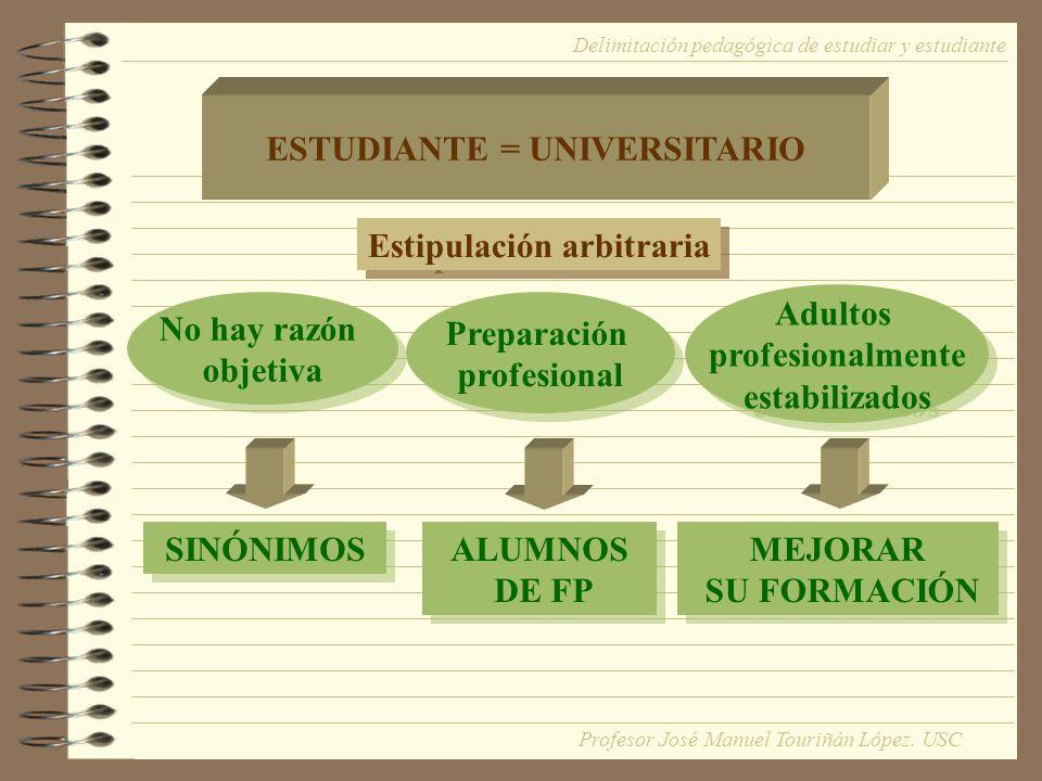 ESTUDIANTE = UNIVERSITARIO Estipulación arbitraria
