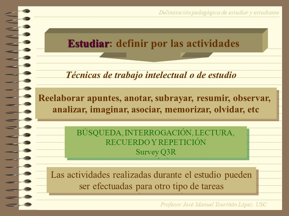 Estudiar: definir por las actividades