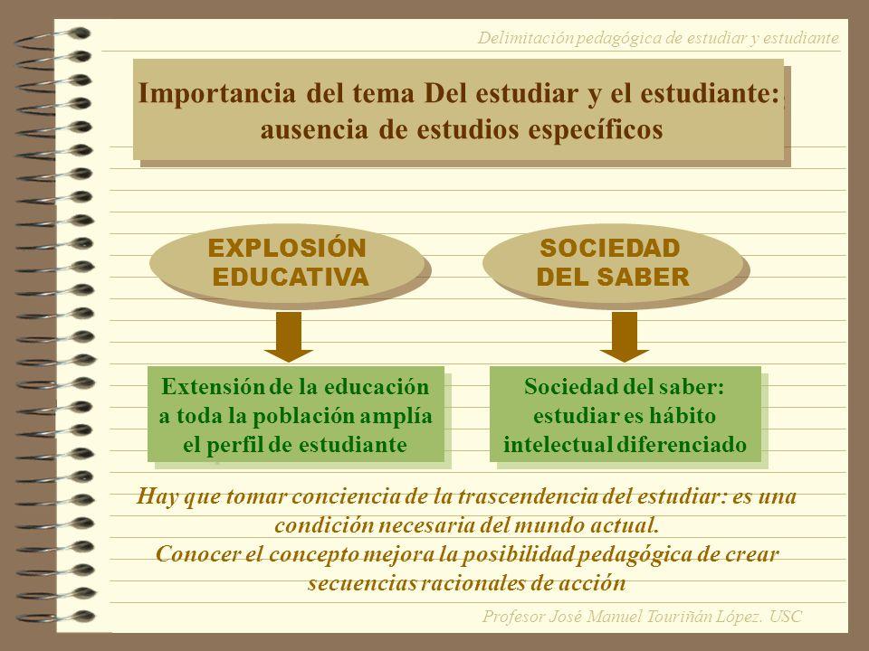 Importancia del tema Del estudiar y el estudiante: