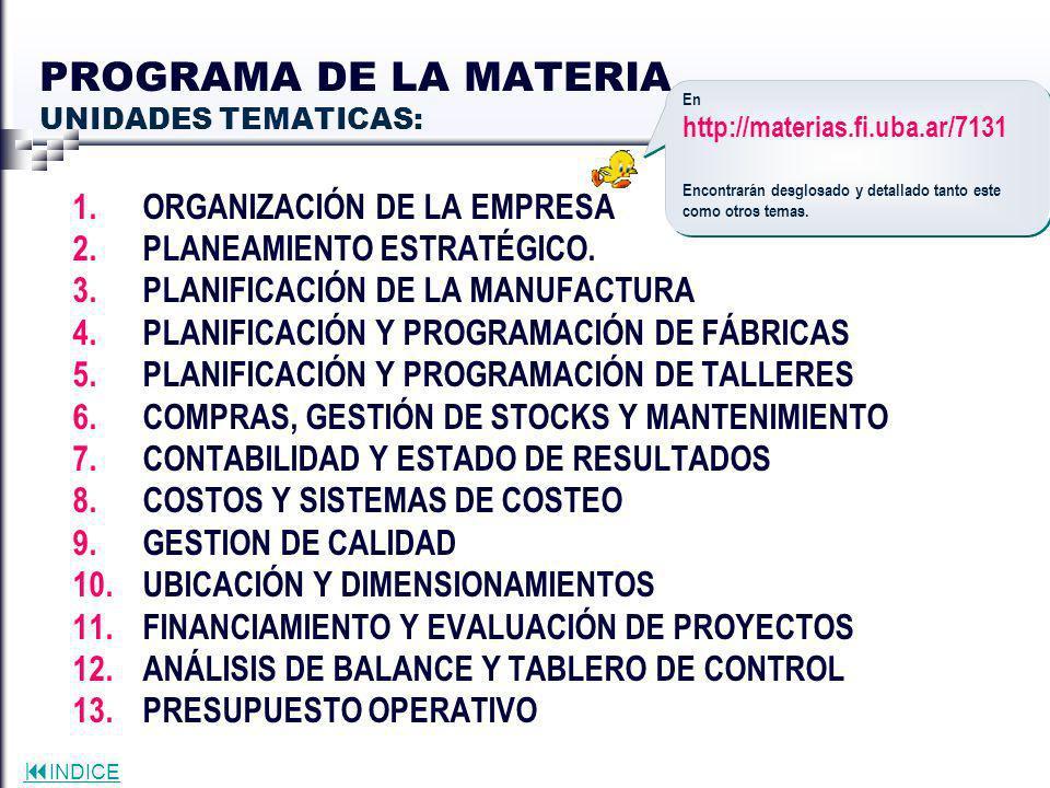 PROGRAMA DE LA MATERIA UNIDADES TEMATICAS: