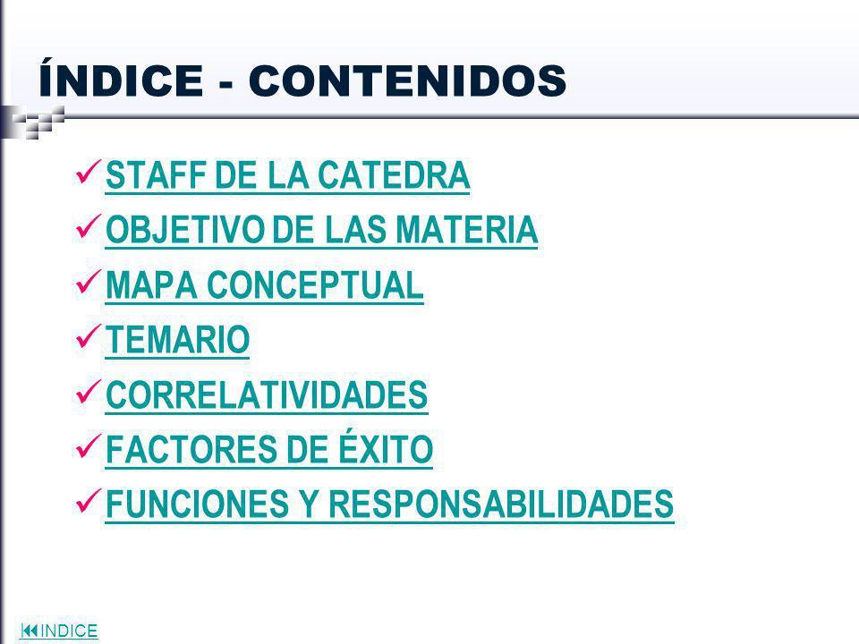 ÍNDICE - CONTENIDOS STAFF DE LA CATEDRA OBJETIVO DE LAS MATERIA