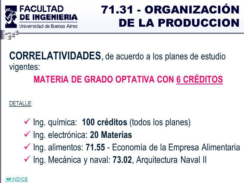 71.31 - ORGANIZACIÓN DE LA PRODUCCION