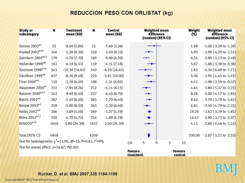 REDUCCION PESO CON ORLISTAT (kg)