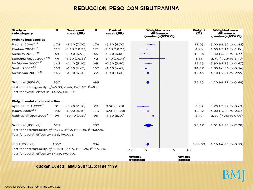 REDUCCION PESO CON SIBUTRAMINA