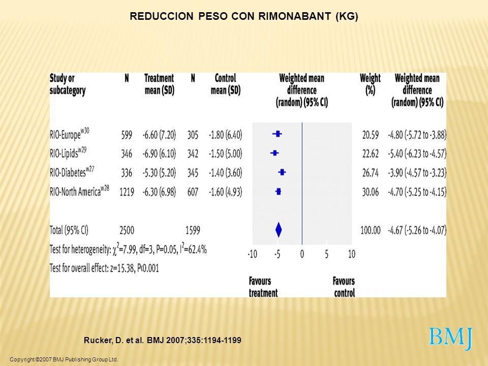 REDUCCION PESO CON RIMONABANT (KG)